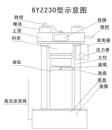 韩式香油机结构图