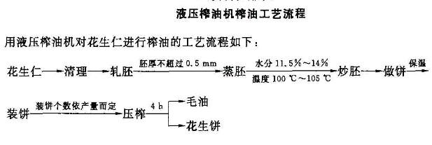 液压榨油机榨油工艺图